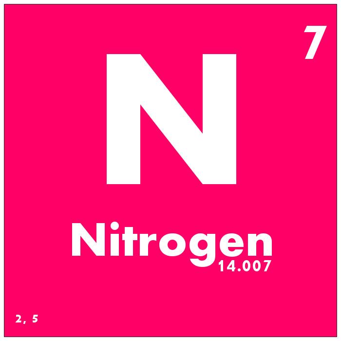 Caractersticas del nitrgeno caracteristicas nitrogeno urtaz Choice Image
